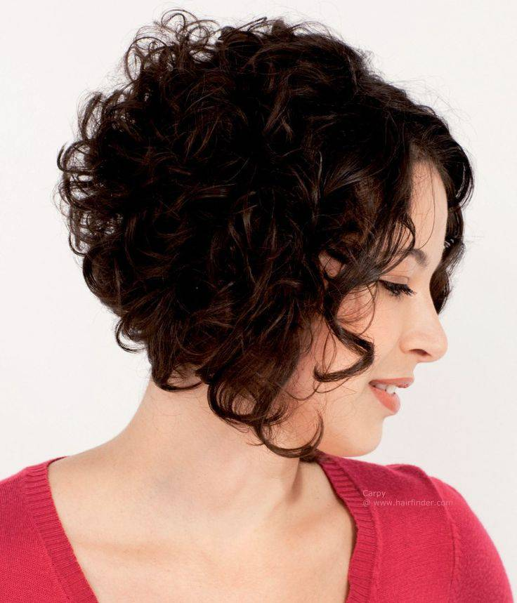 Short Curly Angled Bob Hairstyles