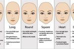 Complete Face Shapes